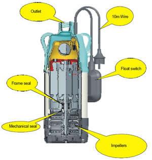 Clean Water Submersible Pump China Pool Pump Water Pump